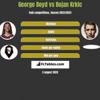 George Boyd vs Bojan Krkic h2h player stats