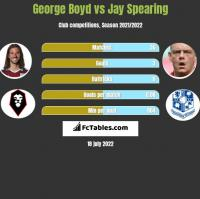 George Boyd vs Jay Spearing h2h player stats