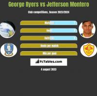 George Byers vs Jefferson Montero h2h player stats