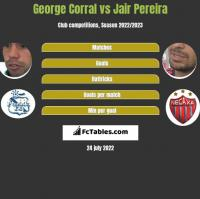 George Corral vs Jair Pereira h2h player stats