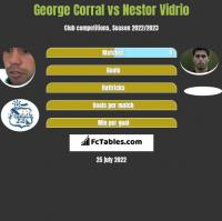 George Corral vs Nestor Vidrio h2h player stats