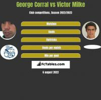 George Corral vs Victor Milke h2h player stats
