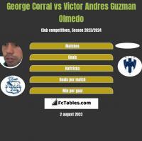 George Corral vs Victor Andres Guzman Olmedo h2h player stats