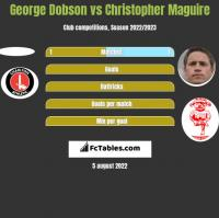 George Dobson vs Christopher Maguire h2h player stats