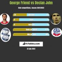 George Friend vs Declan John h2h player stats