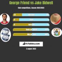 George Friend vs Jake Bidwell h2h player stats