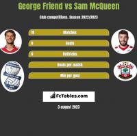 George Friend vs Sam McQueen h2h player stats