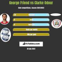 George Friend vs Clarke Odour h2h player stats