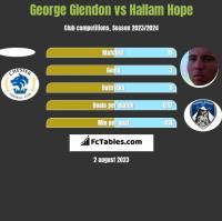George Glendon vs Hallam Hope h2h player stats
