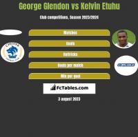 George Glendon vs Kelvin Etuhu h2h player stats