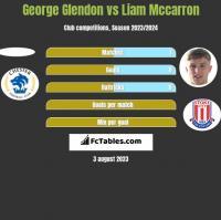 George Glendon vs Liam Mccarron h2h player stats