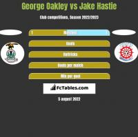 George Oakley vs Jake Hastie h2h player stats