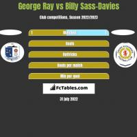 George Ray vs Billy Sass-Davies h2h player stats