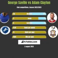 George Saville vs Adam Clayton h2h player stats