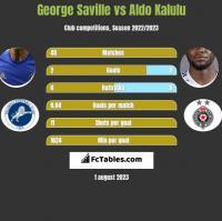 George Saville vs Aldo Kalulu h2h player stats