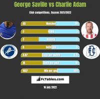 George Saville vs Charlie Adam h2h player stats