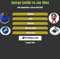 George Saville vs Joe Allen h2h player stats