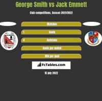 George Smith vs Jack Emmett h2h player stats