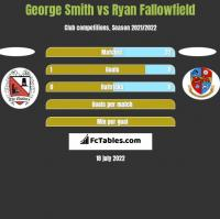 George Smith vs Ryan Fallowfield h2h player stats