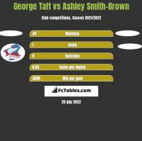 George Taft vs Ashley Smith-Brown h2h player stats