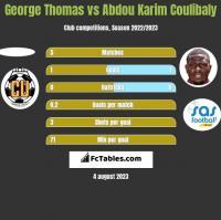 George Thomas vs Abdou Karim Coulibaly h2h player stats