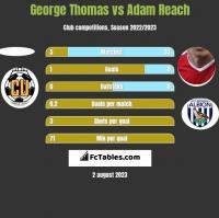 George Thomas vs Adam Reach h2h player stats