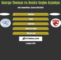 George Thomas vs Desire Segbe Azankpo h2h player stats
