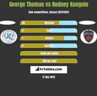 George Thomas vs Rodney Kongolo h2h player stats