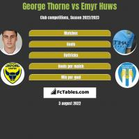 George Thorne vs Emyr Huws h2h player stats