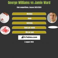 George Williams vs Jamie Ward h2h player stats