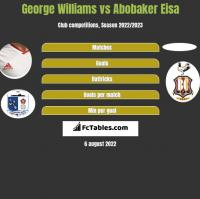 George Williams vs Abobaker Eisa h2h player stats