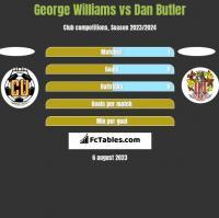 George Williams vs Dan Butler h2h player stats