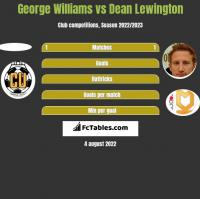 George Williams vs Dean Lewington h2h player stats