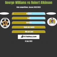 George Williams vs Robert Atkinson h2h player stats