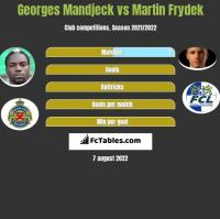 Georges Mandjeck vs Martin Frydek h2h player stats