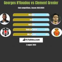 Georges N'Koudou vs Clement Grenier h2h player stats