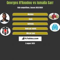Georges N'Koudou vs Ismaila Sarr h2h player stats