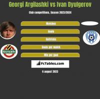 Georgi Argilashki vs Ivan Dyulgerov h2h player stats