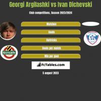 Georgi Argilashki vs Ivan Dichevski h2h player stats