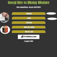 Georgi Iliev vs Nikolay Nikolaev h2h player stats