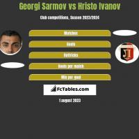 Georgi Sarmov vs Hristo Ivanov h2h player stats