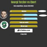 Georgi Terziev vs Ebert h2h player stats