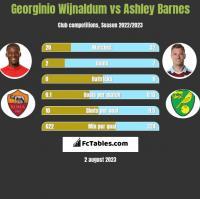 Georginio Wijnaldum vs Ashley Barnes h2h player stats