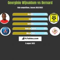 Georginio Wijnaldum vs Bernard h2h player stats