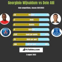 Georginio Wijnaldum vs Dele Alli h2h player stats