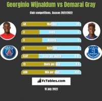 Georginio Wijnaldum vs Demarai Gray h2h player stats