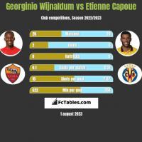 Georginio Wijnaldum vs Etienne Capoue h2h player stats