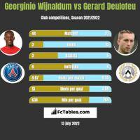 Georginio Wijnaldum vs Gerard Deulofeu h2h player stats
