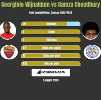 Georginio Wijnaldum vs Hamza Choudhury h2h player stats