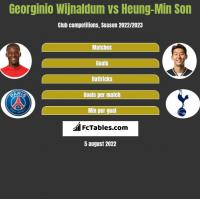 Georginio Wijnaldum vs Heung-Min Son h2h player stats